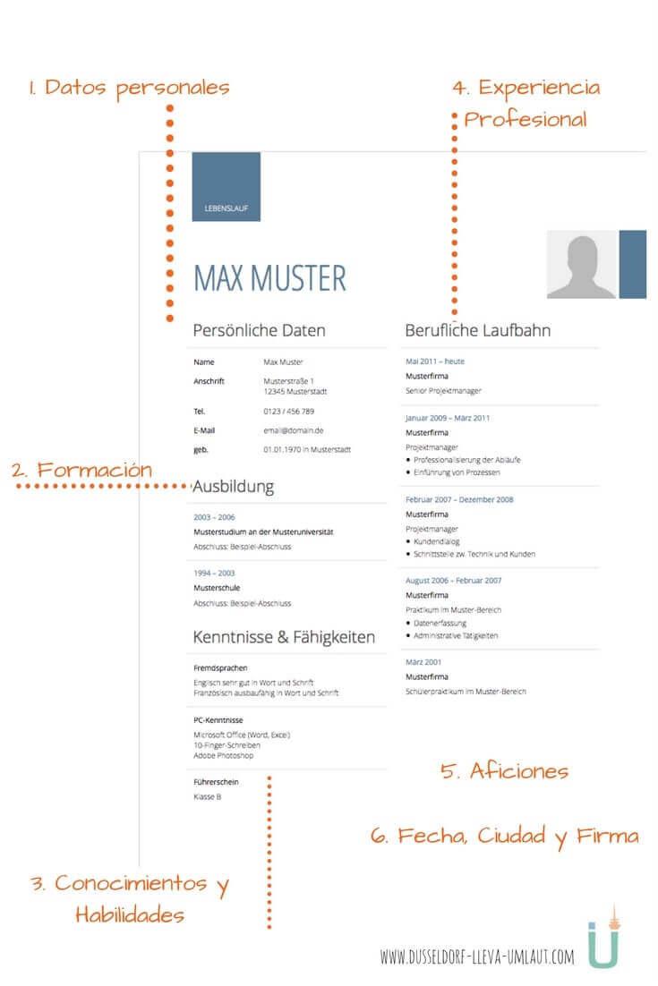 curriculum-vitae-en-aleman